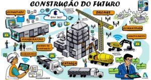 10 dicas para entrega de obras de construção no prazo e dentro do orçamento